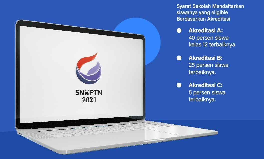 48 Siswa DITERIMA PTN Melalui SNMPTN 2021 !!! SMAN 1 Seyegan 'Pecah Rekor'